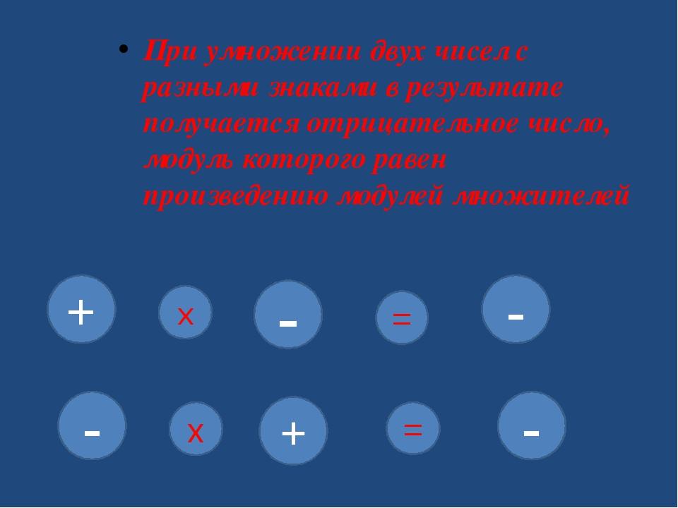 При умножении двух чисел с разными знаками в результате получается отрицатель...