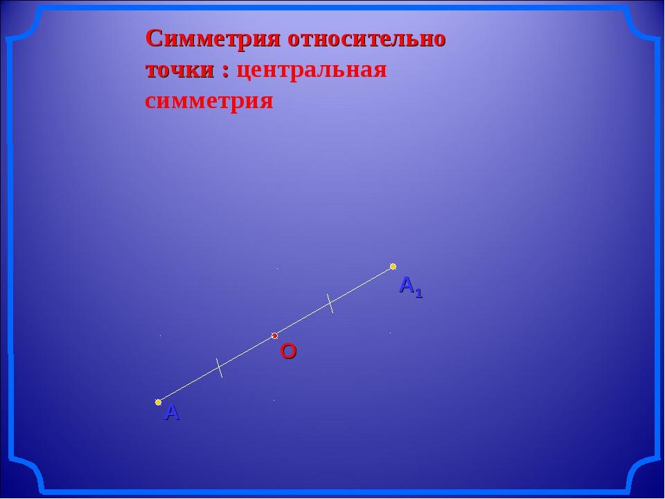 Симметрия относительно точки : центральная симметрия А О