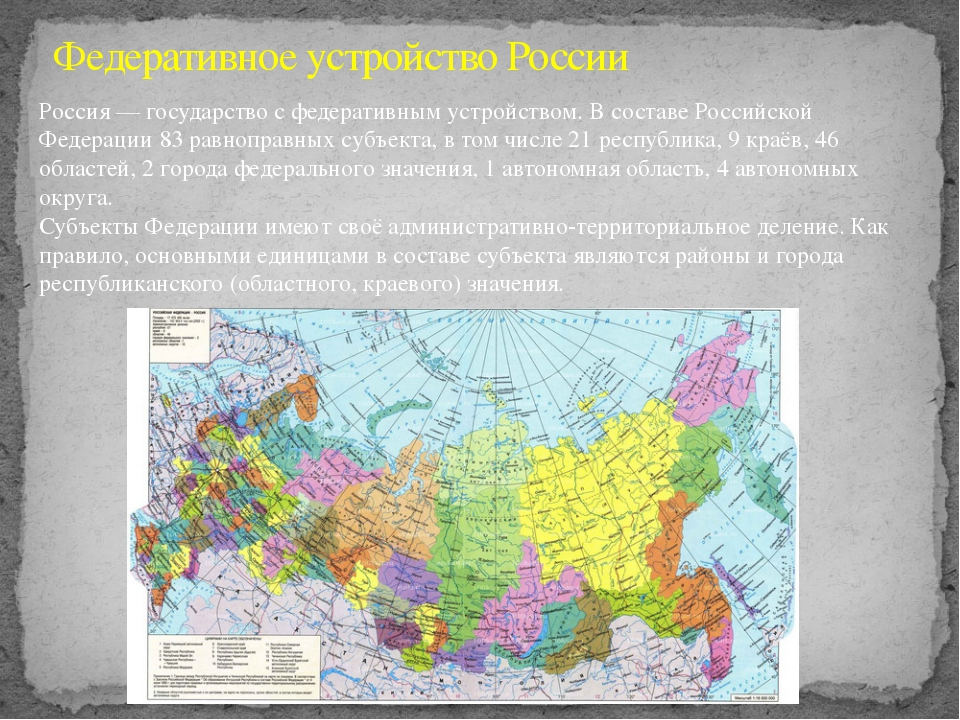 Федеративное устройство России Россия — государство с федеративным устройство...