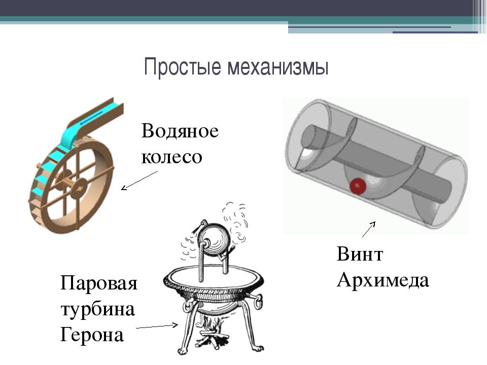 Простые механизмы Водяное колесо Винт Архимеда Паровая турбина Герона