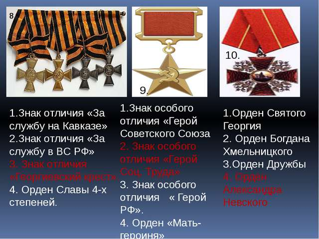 1.Знак отличия «За службу на Кавказе» 2.Знак отличия «За службу в ВС РФ» 3. З...