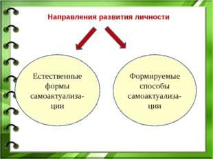 Направления развития личности Формируемые способы самоактуализа-ции Естествен