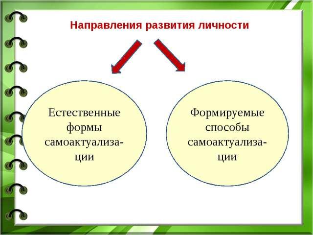 Направления развития личности Формируемые способы самоактуализа-ции Естествен...