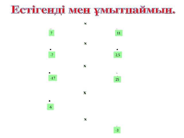 7 11 -7 2,5 -17 25 -17 -6 -3