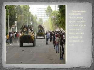 Вооруженные конфликты Число жертв среди мирных жителей в ряде последних воор