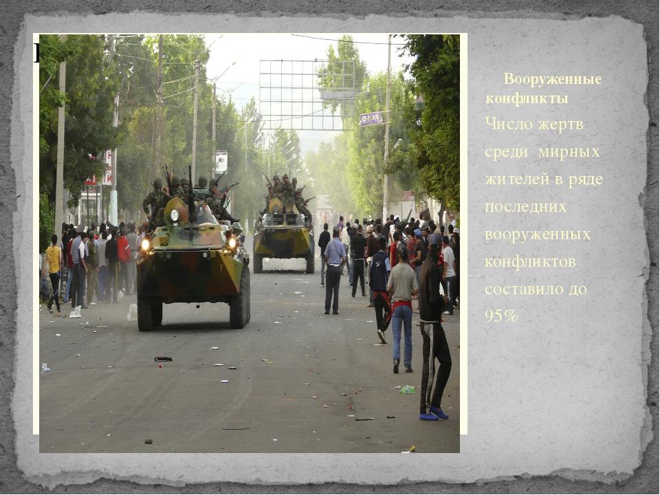 Вооруженные конфликты Число жертв среди мирных жителей в ряде последних воор...
