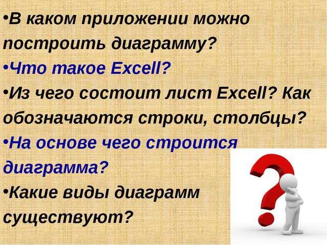 В каком приложении можно построить диаграмму? Что такое Excell? Из чего состо...