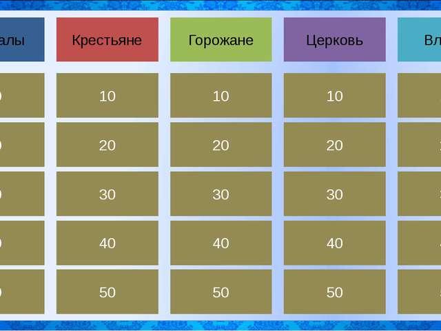 Феодалы Категория 1: разделительный слайд
