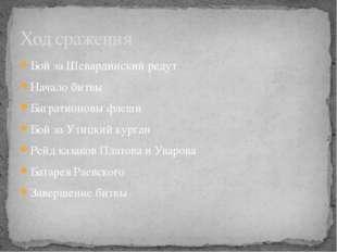 Бой за Шевардинский редут Начало битвы Багратионовы флеши Бой за Утицкий кург