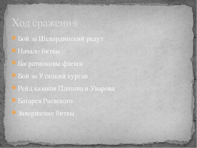 Бой за Шевардинский редут Начало битвы Багратионовы флеши Бой за Утицкий кург...