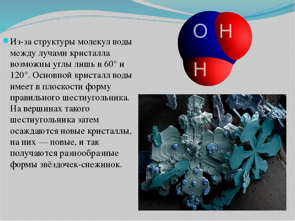 Из-за структуры молекул воды между лучами кристалла возможны углы лишь в 60°...