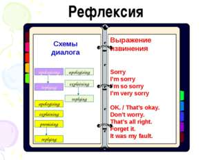 Схемы диалога Рефлексия apologising replying apologising replying explaining