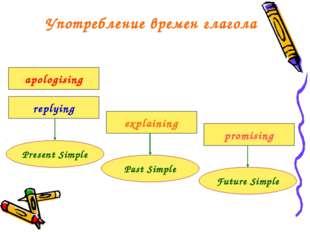 apologising replying explaining promising Употребление времен глагола Present