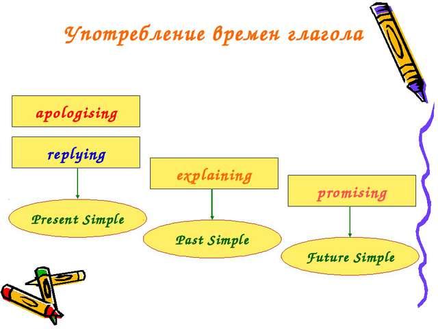 apologising replying explaining promising Употребление времен глагола Present...