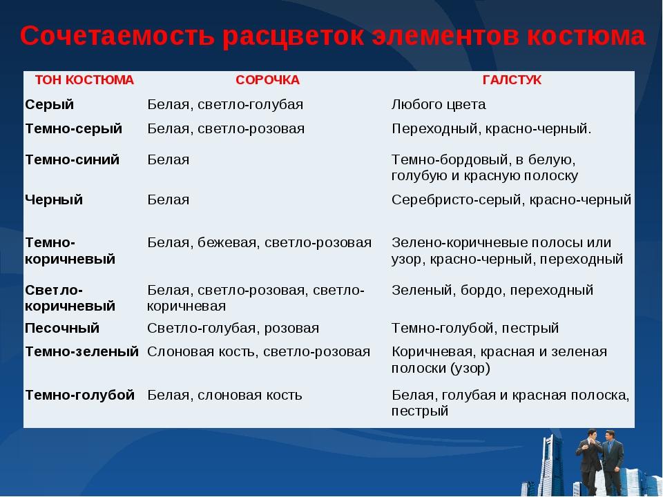 Сочетаемость расцветок элементов костюма ТОН КОСТЮМАСОРОЧКАГАЛСТУК СерыйБе...