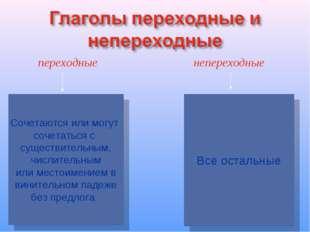 переходные непереходные Сочетаются или могут сочетаться с существительным, ч