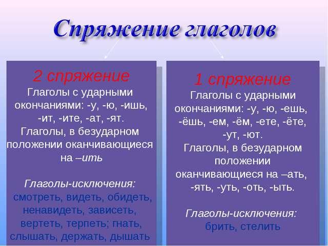 2 спряжение Глаголы с ударными окончаниями: -у, -ю, -ишь, -ит, -ите, -ат, -ят...