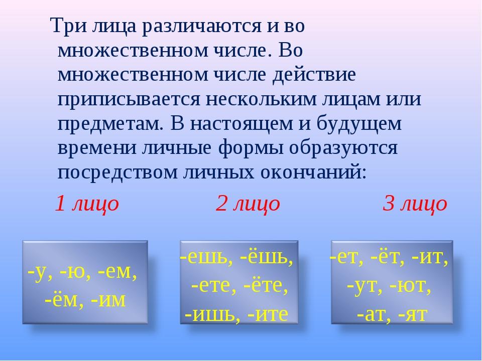 Три лица различаются и во множественном числе. Во множественном числе действ...