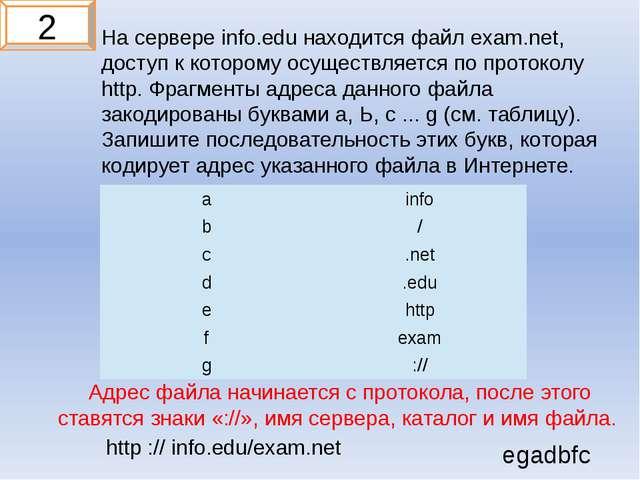 На сервере info.edu находится файл exam.net, доступ к которому осуществляется...