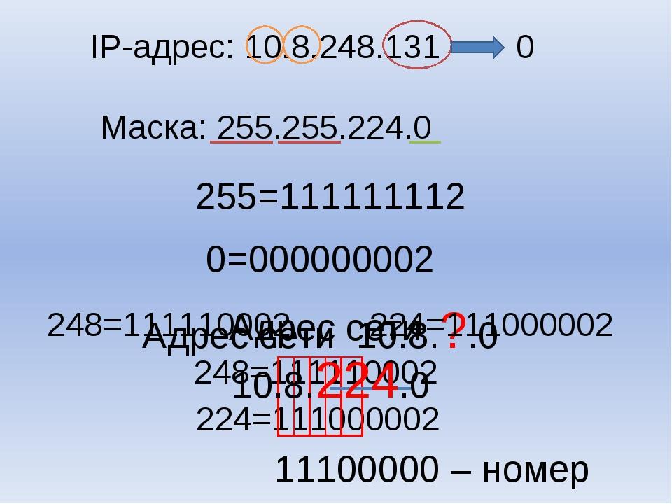 IP-адрес: 10.8.248.131  Маска: 255.255.224.0 255=111111112...
