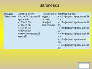 Выравнивание текста Выравниваниетекста  переход на следующую строку форматир