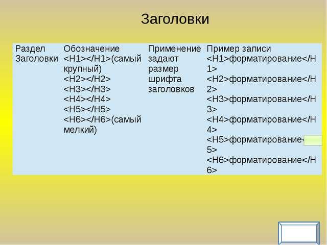 Выравнивание текста Выравниваниетекста  переход на следующую строку форматир...