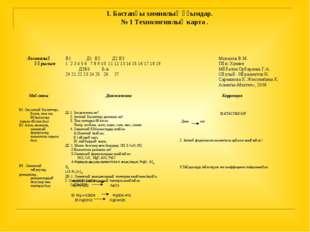 І. Бастапқы химиялық ұғымдар. № 1 Технологиялық карта . Д1.1. Зат дегеніміз н
