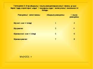 Тапсырма 3. Егер айырылу, қосылу реакцияларына анықтаманы дұрыс берсеңіздер,