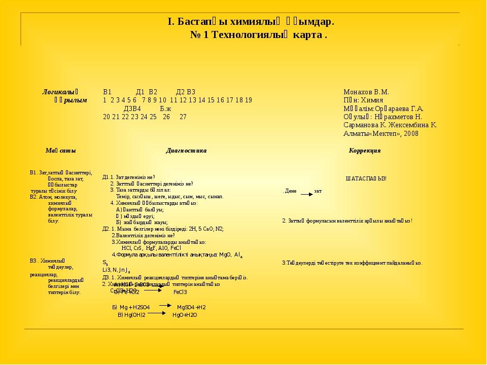 І. Бастапқы химиялық ұғымдар. № 1 Технологиялық карта . Д1.1. Зат дегеніміз н...