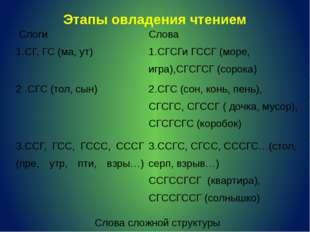 1.Дифференциация гласных и согласных звуков 2.Работа со слоговыми таблицами
