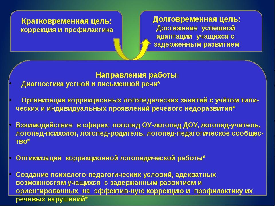 Кратковременная цель: коррекция и профилактика Долговременная цель: Достижен...