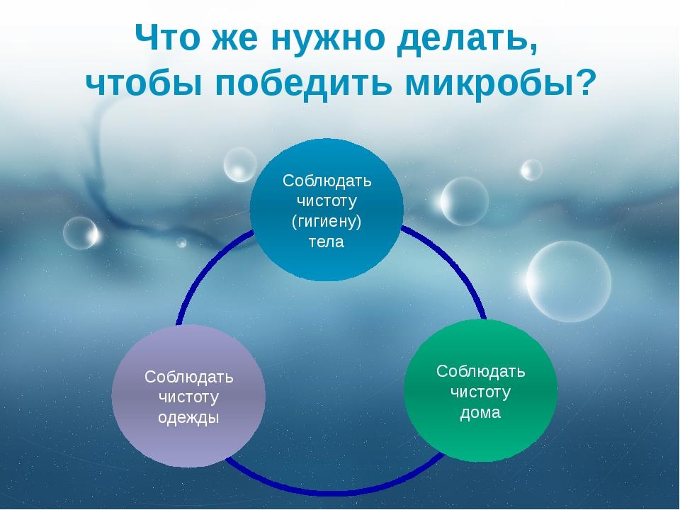 Что же нужно делать, чтобы победить микробы? Соблюдать чистоту (гигиену) тела...