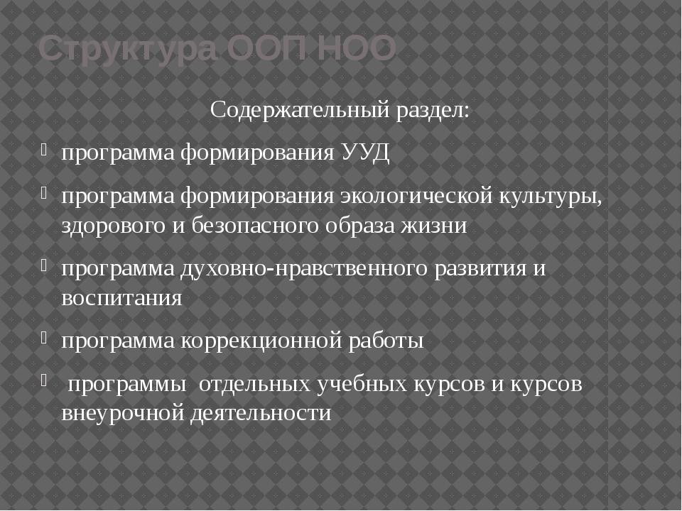 Структура ООП НОО Содержательный раздел: программа формирования УУД программа...