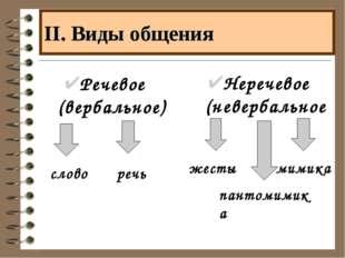 II. Виды общения Речевое (вербальное) Неречевое (невербальное) мимика жесты п