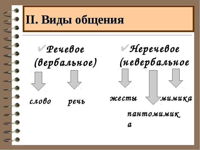 II. Виды общения Речевое (вербальное) Неречевое (невербальное) мимика жесты п...