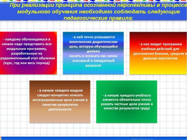 При реализации принципа осознанной перспективы в процессе модульного обучения...