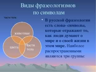 Виды фразеологизмов по символам В русской фразеологии есть слова- символы, ко
