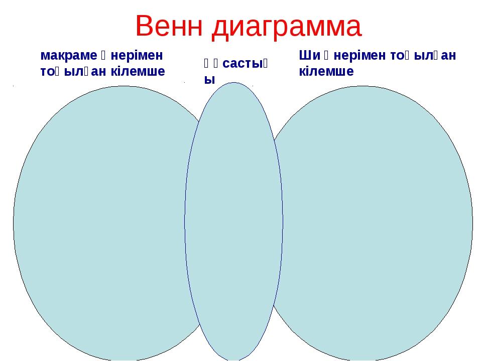 Венн диаграмма макраме өнерімен тоқылған кілемше Ши өнерімен тоқылған кілемше...