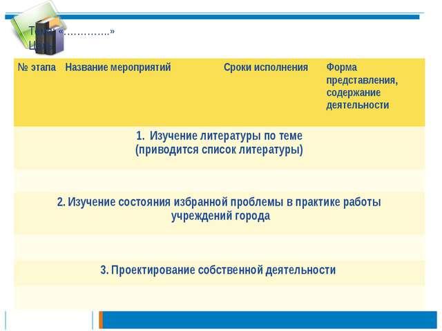 Тема: «…………..» Цель: № этапаНазвание мероприятийСроки исполненияФорма пред...
