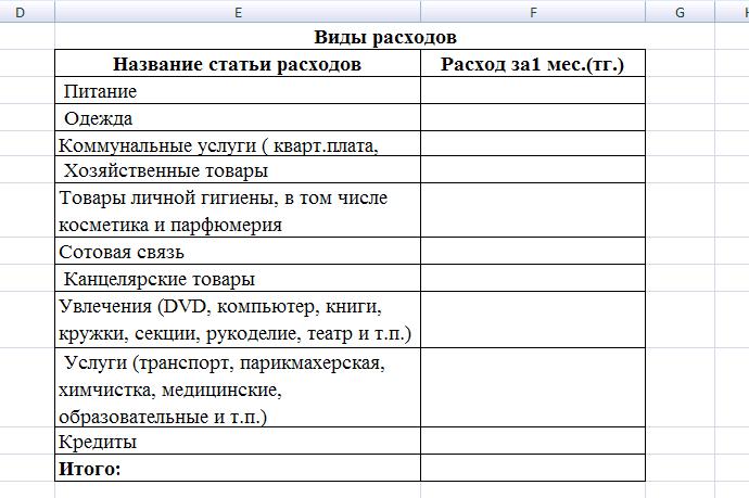 Как создать таблицу расходов - Extride.ru