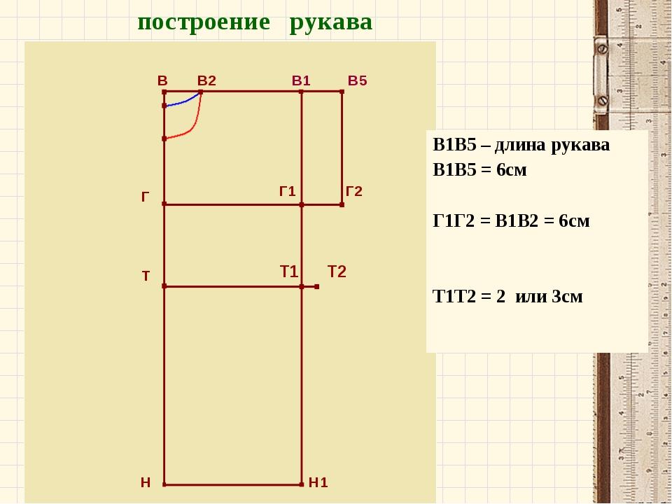В В2 Г Т Н Н1 построение рукава В1 В5 Г1 Г2 Т1 Т2 В1В5 – длина рукава В1В5 =...