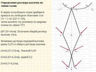 Определение раствора вытачек по линии талии. К мерке полуобхвата талии приба