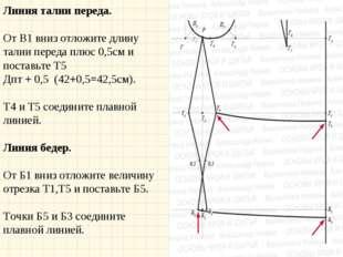 Линия талии переда. От В1 вниз отложите длину талии переда плюс 0,5см и пост