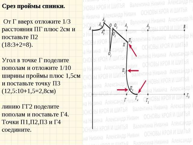 Срез проймы спинки. От Г вверх отложите 1/3 расстояния ПГ плюс 2см и поставь...