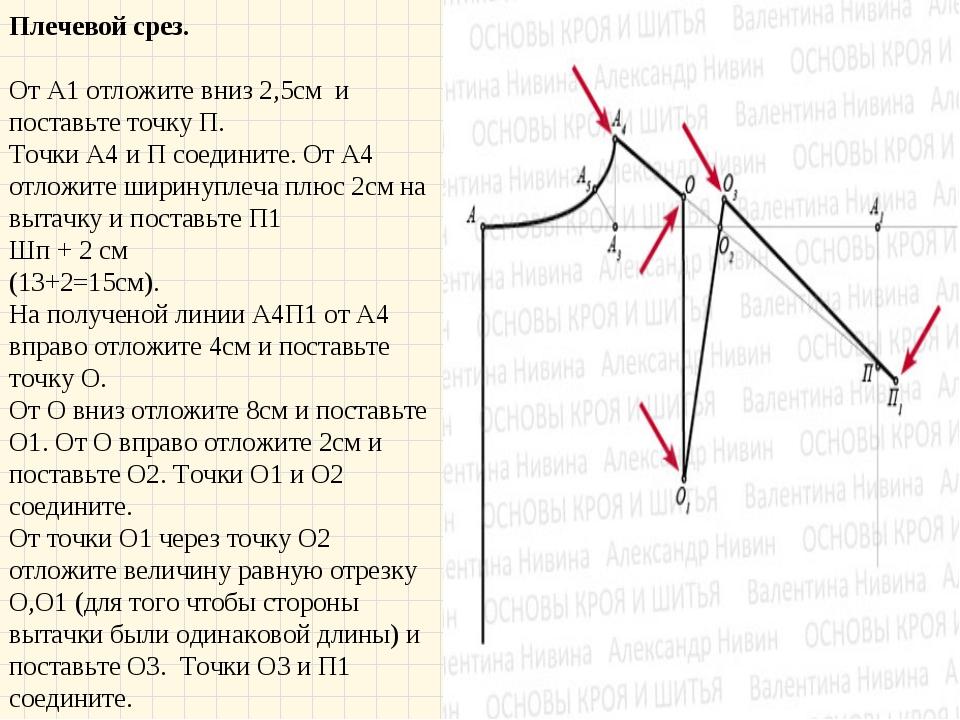 Плечевой срез. От А1 отложите вниз 2,5см и поставьте точку П. Точки А4 и П с...