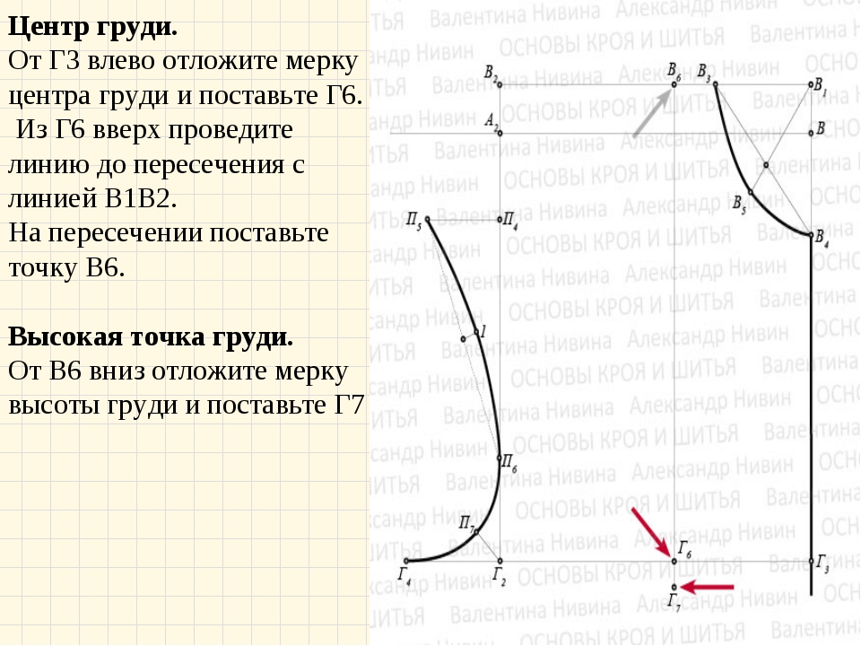 Центр груди. От Г3 влево отложите мерку центра груди и поставьте Г6. Из Г6 в...