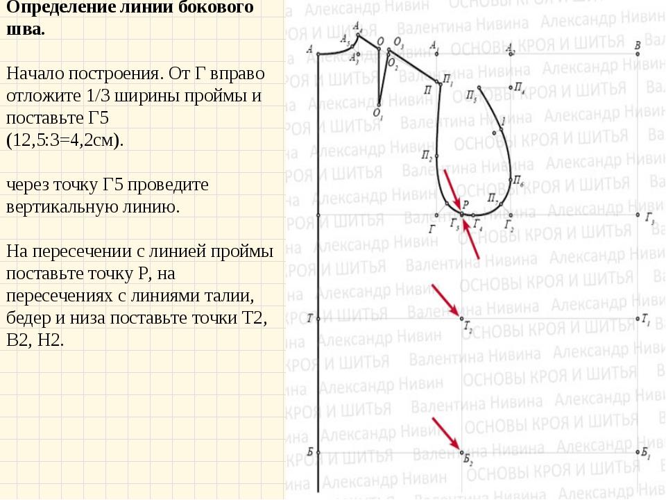 Определение линии бокового шва. Начало построения. От Г вправо отложите 1/3...