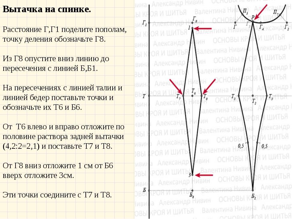 Вытачка на спинке. Расстояние Г,Г1 поделите пополам, точку деления обозначьт...