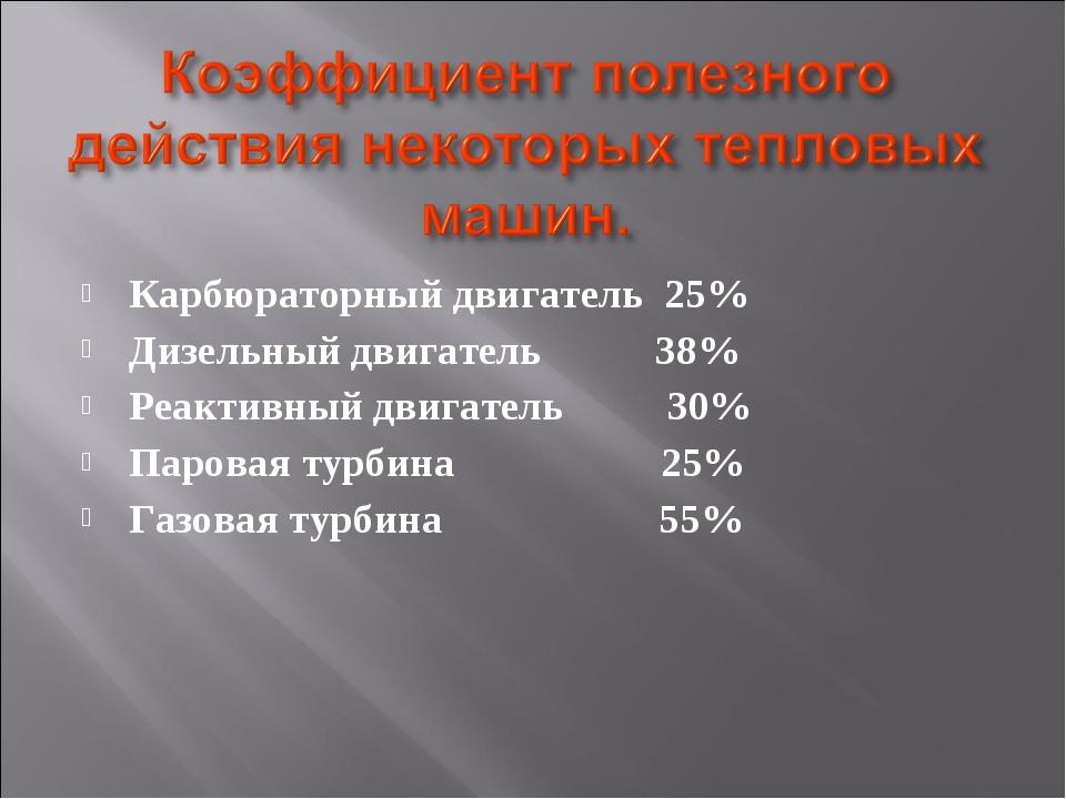 Карбюраторный двигатель 25% Дизельный двигатель 38% Реактивный двигатель 30%...