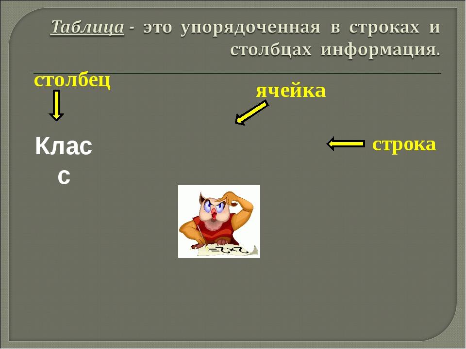 строка Класс столбец ячейка
